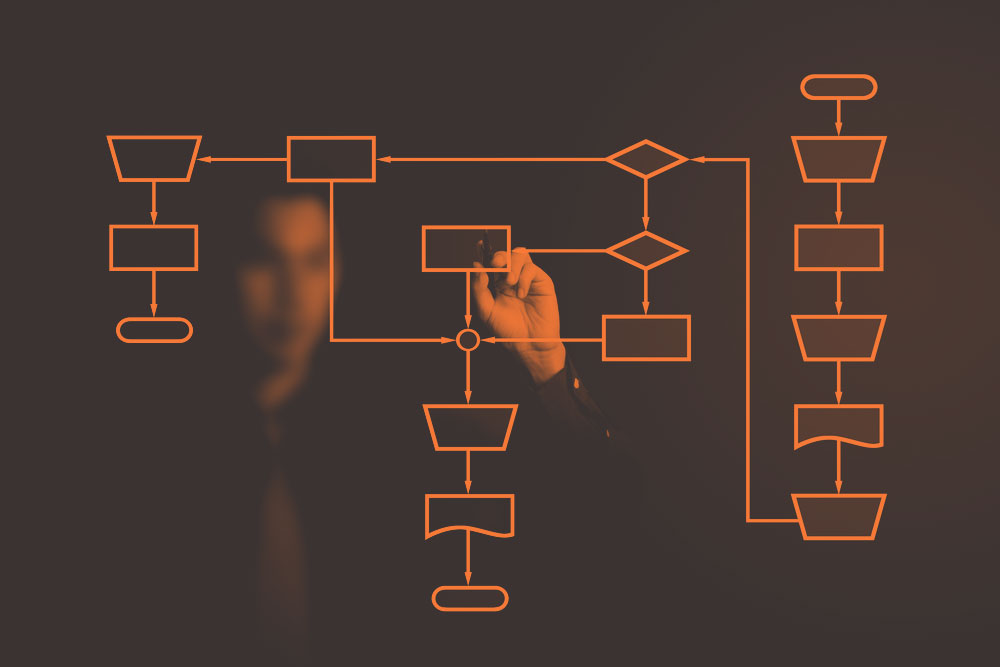 What is Marketing Systems Engineering?